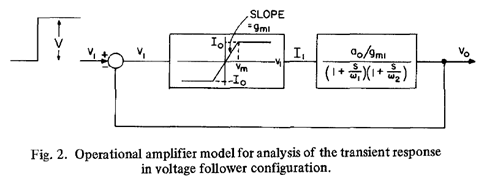 relationship between frequency response and settling time of operational amplifier