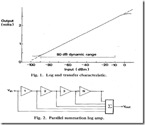 operational transconductance amplifier thesis Abstract title of thesis: information capacity and power efficiency in operational transconductance amplifiers suvarcha malhotra, master of science, 2003.